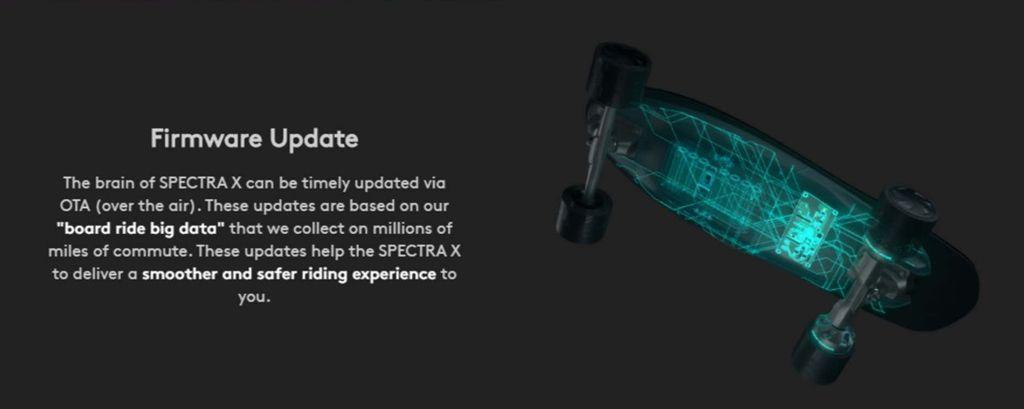 SPECTRA X
