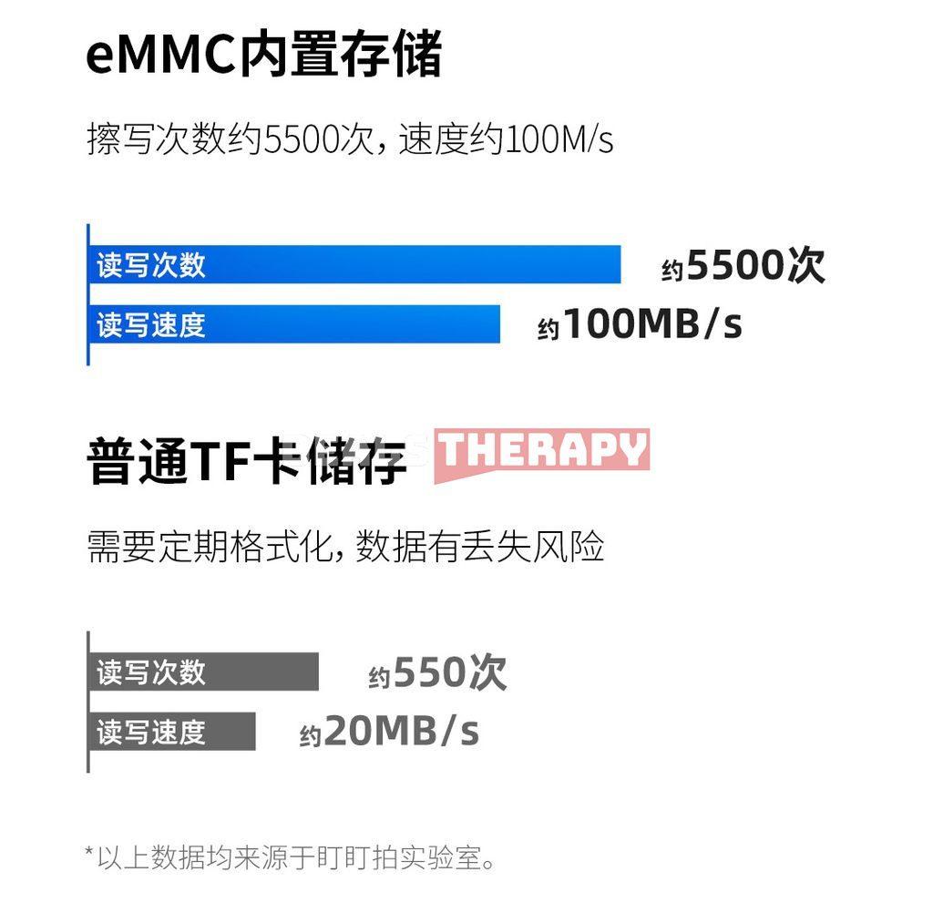 Xiaomi DDPAI MINI5 4K