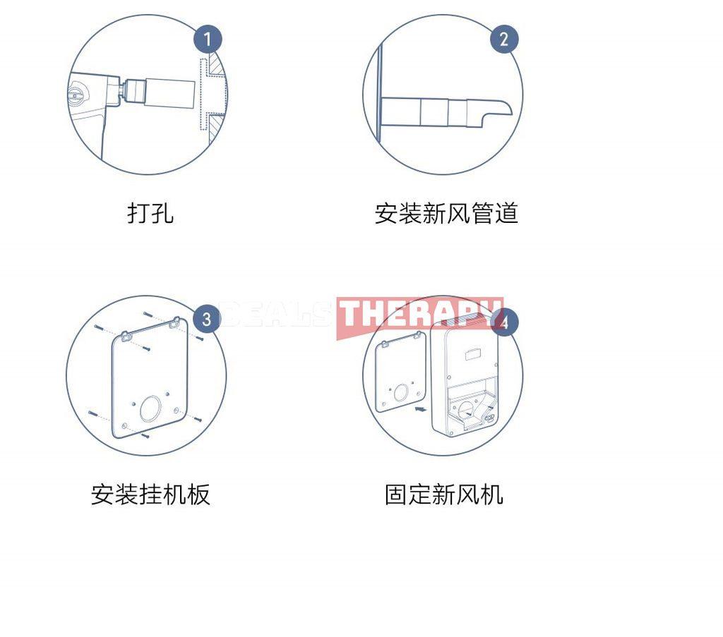 Xiaomi Mijia New Fan C1