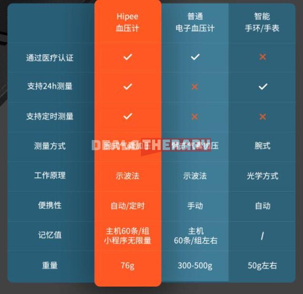 Xiaomi Hipee