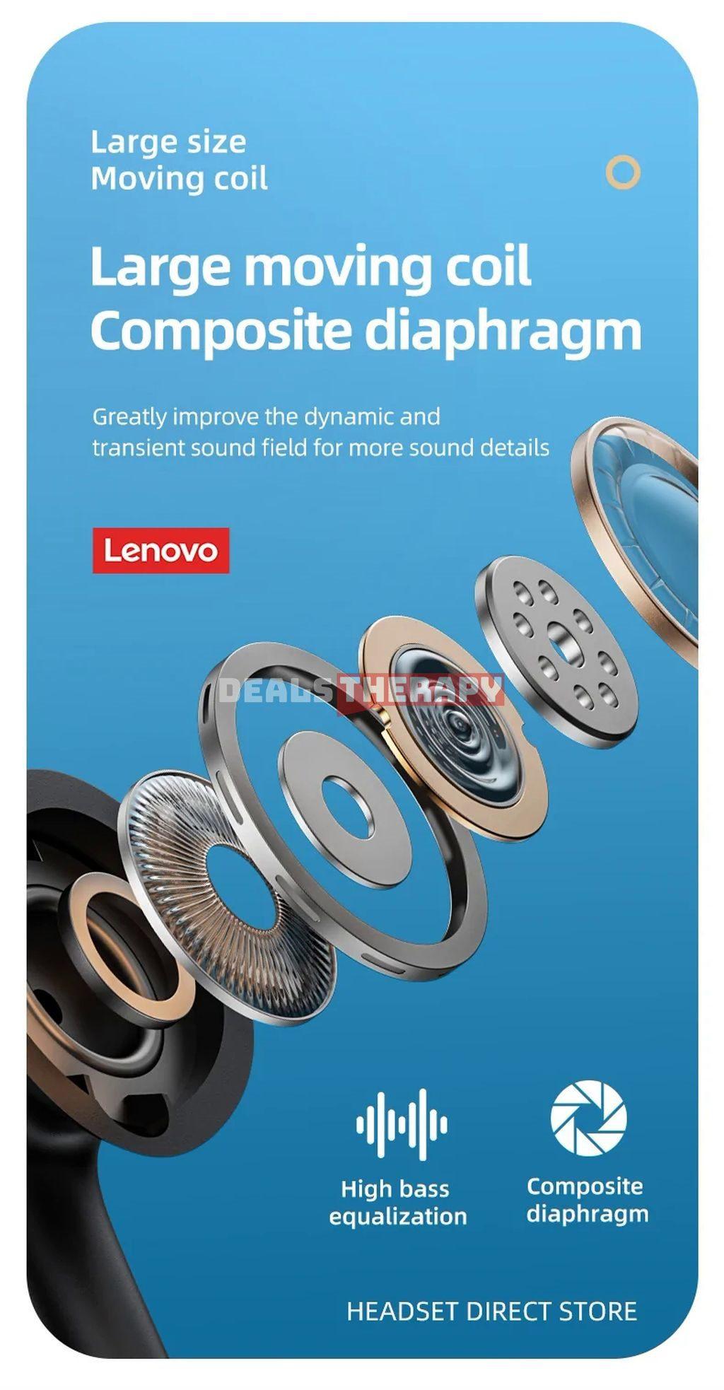 Lenovo LP80